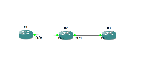 Multiple_OSPF_1