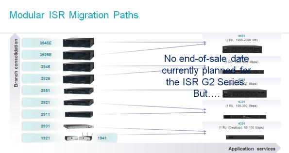 ISR4000-migration