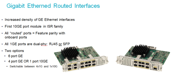 ISR4000-routed